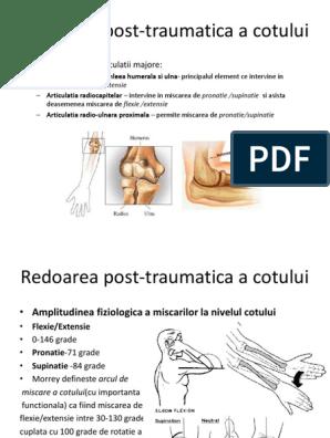 artrita traumatică a cotului