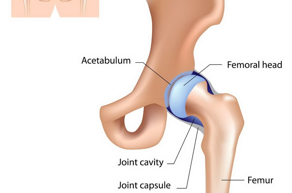 cauza durerii la nivelul articulațiilor și capului cum să anestezie durerea în articulația umărului