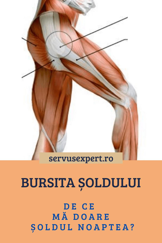 bursita durerii de șold cu o boală a genunchiului