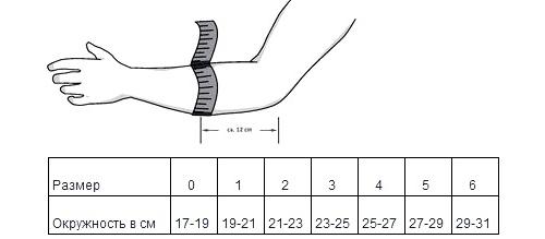tratamentul conservator al articulației false tratamentul artrozei genunchiului gradul doi
