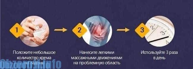 durere bruscă la genunchi la mers articulații pe vreme rea
