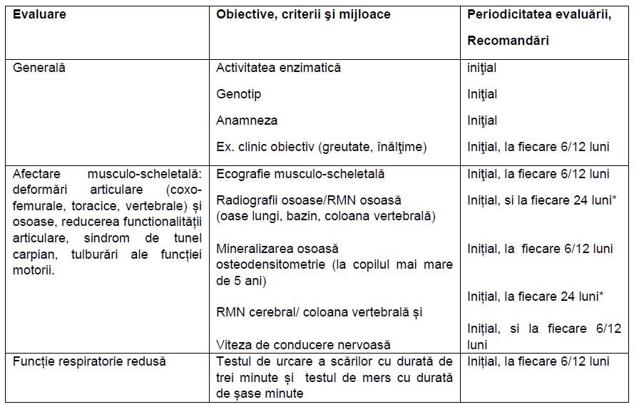 tratamentul articular la genice recenzii pentru tratamentul artrozei argiloase