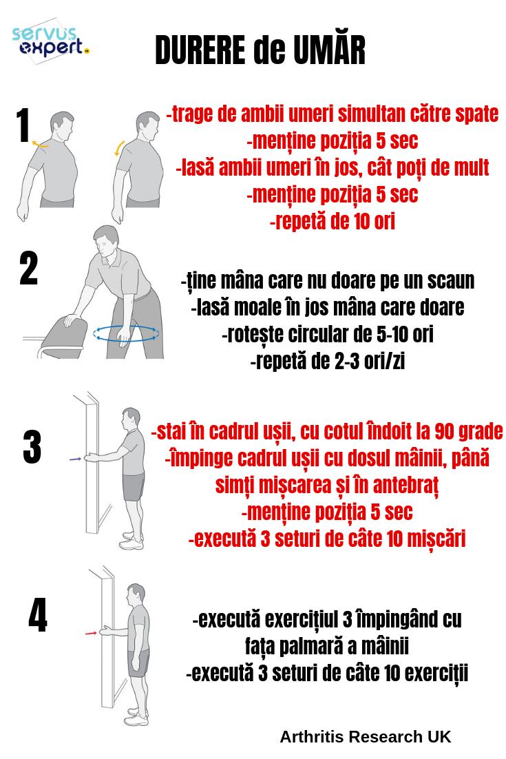 exerciții de durere la umăr suprasolicitarea durerilor articulare