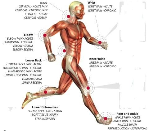 dieta bolilor articulare remedii pentru durerile articulare și musculare